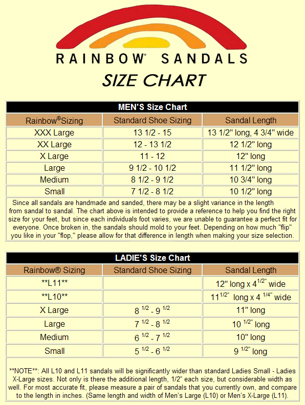 Image result for rainbow size chart