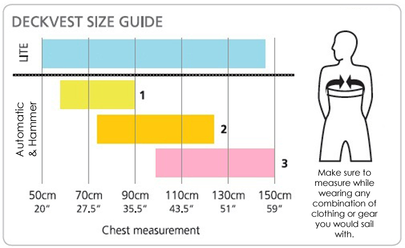 Spinlock Size Chart