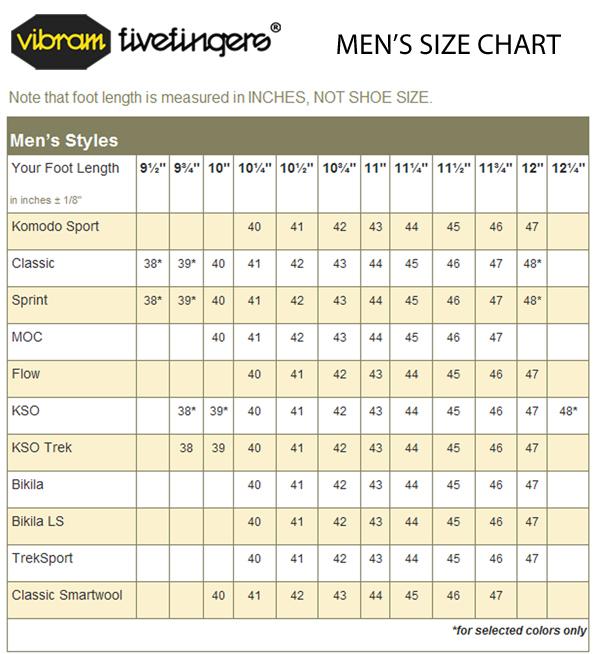 VIBRAM SIZE CHART - MEN'S